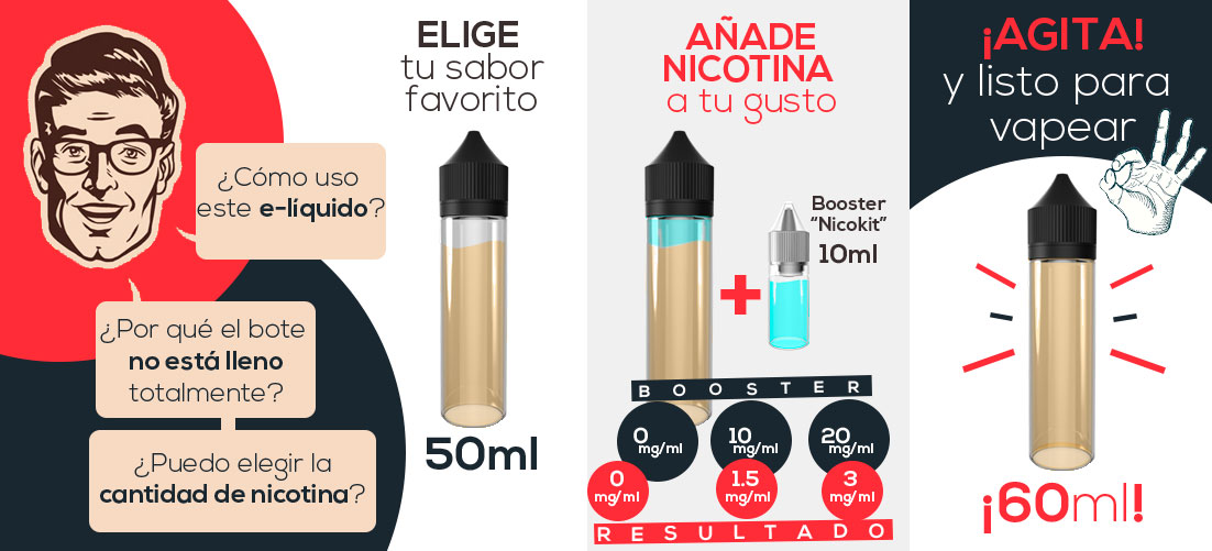 Esquema Booster 50ml